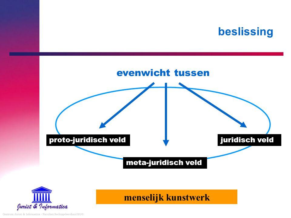 beslissing evenwicht tussen juridisch veld meta-juridisch veld proto-juridisch veld menselijk kunstwerk