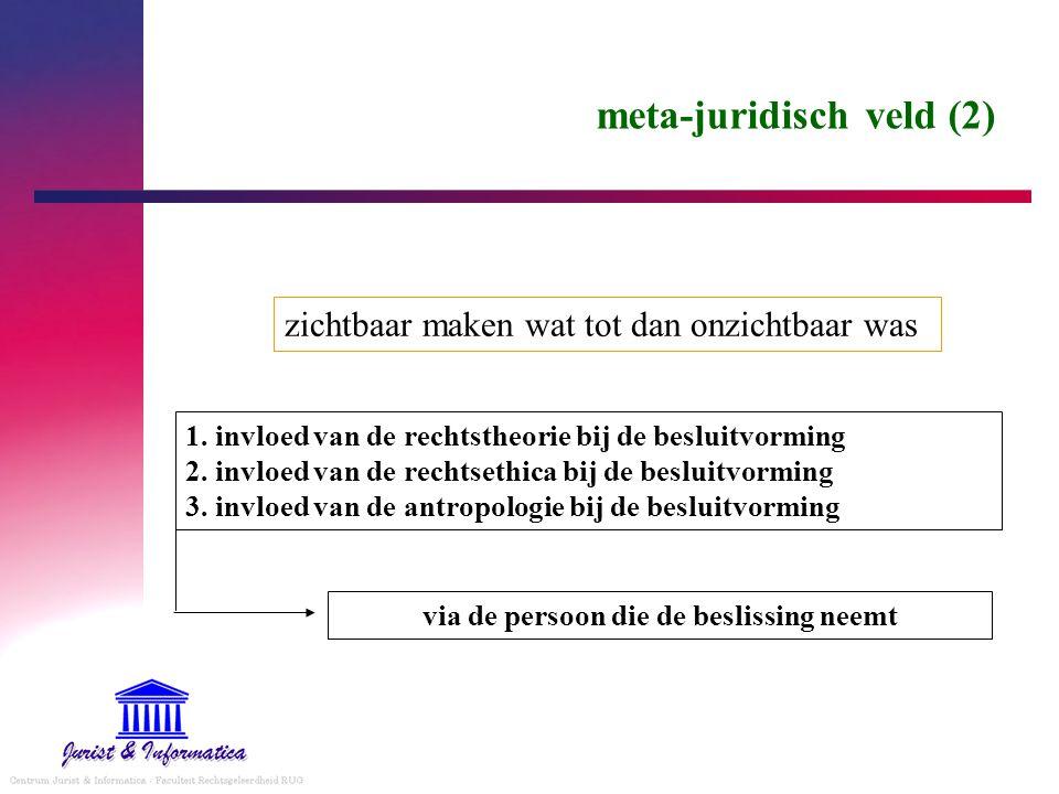 meta-juridisch veld (2) zichtbaar maken wat tot dan onzichtbaar was 1.
