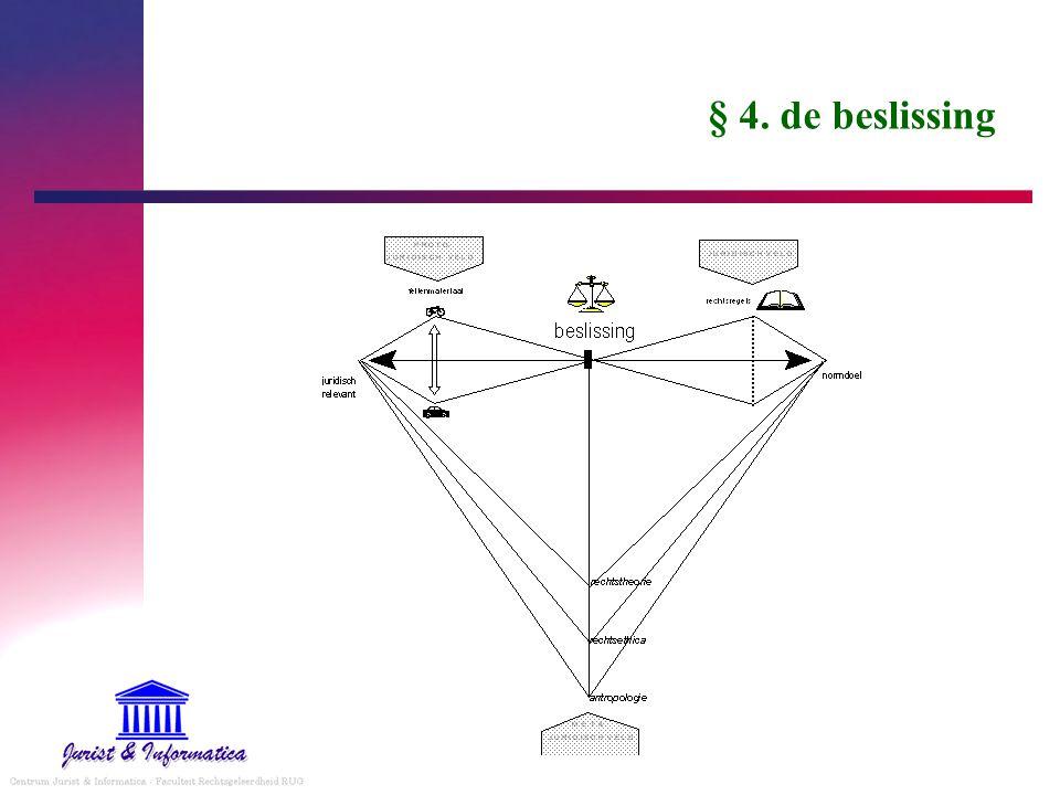 § 4. de beslissing