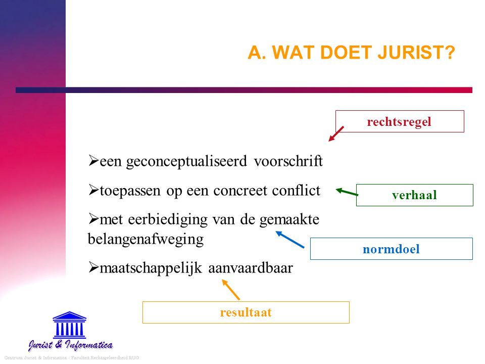 A. WAT DOET JURIST.