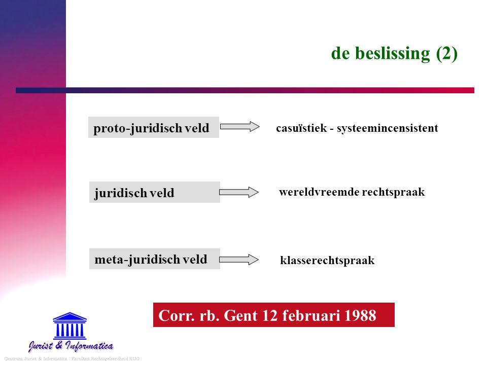 de beslissing (2) juridisch veld meta-juridisch veld proto-juridisch veld casuïstiek - systeemincensistent wereldvreemde rechtspraak klasserechtspraak Corr.