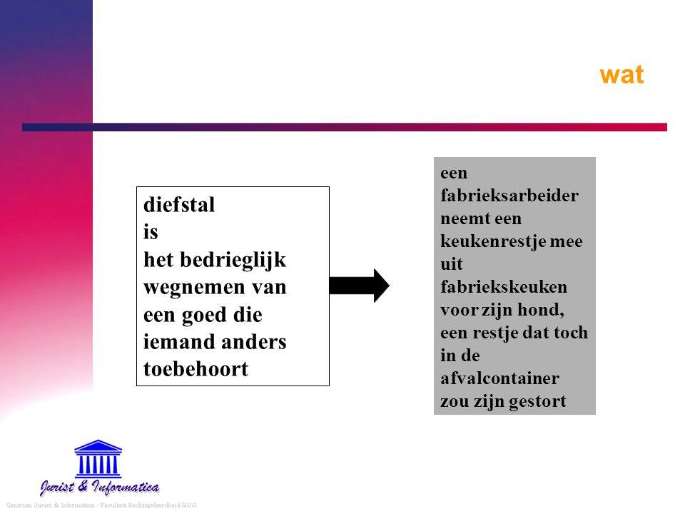 omgaan met rechtsdogmatiek  inzet expertise  bronopsporing & kennisverwerking  normdoel  beperkende werking