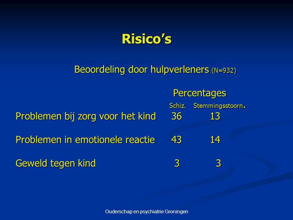 Ouderschap en psychiatrie Groningen -voor ouders- 'Ouders' vraag naar mogelijkheden voor steun bij het ouderschap 'Ouders' vraag naar mogelijkheden voor steun bij het ouderschap Denk na over communicatie over eigen problematiek met de kinderen Nicholson e.a.