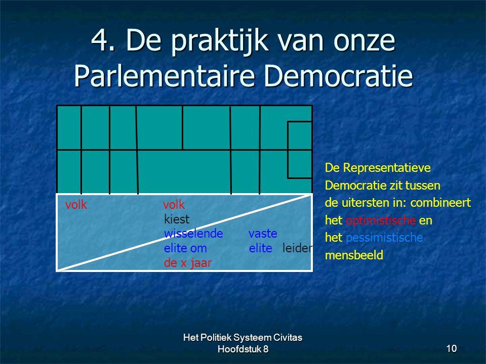 4. De praktijk van onze Parlementaire Democratie 10 De Representatieve Democratie zit tussen de uitersten in: combineert het optimistische en het pess