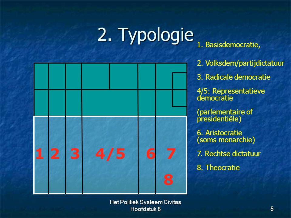 2. Typologie 5 1. Basisdemocratie, 2. Volksdem/partijdictatuur 3. Radicale democratie 4/5: Representatieve democratie (parlementaire of presidentiële)