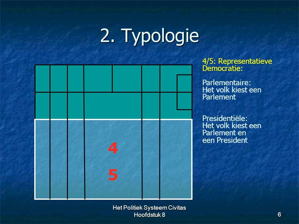 2. Typologie 6 4/5: Representatieve Democratie: Parlementaire: Het volk kiest een Parlement Presidentiële: Het volk kiest een Parlement en een Preside