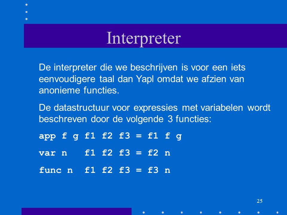25 Interpreter De interpreter die we beschrijven is voor een iets eenvoudigere taal dan Yapl omdat we afzien van anonieme functies.