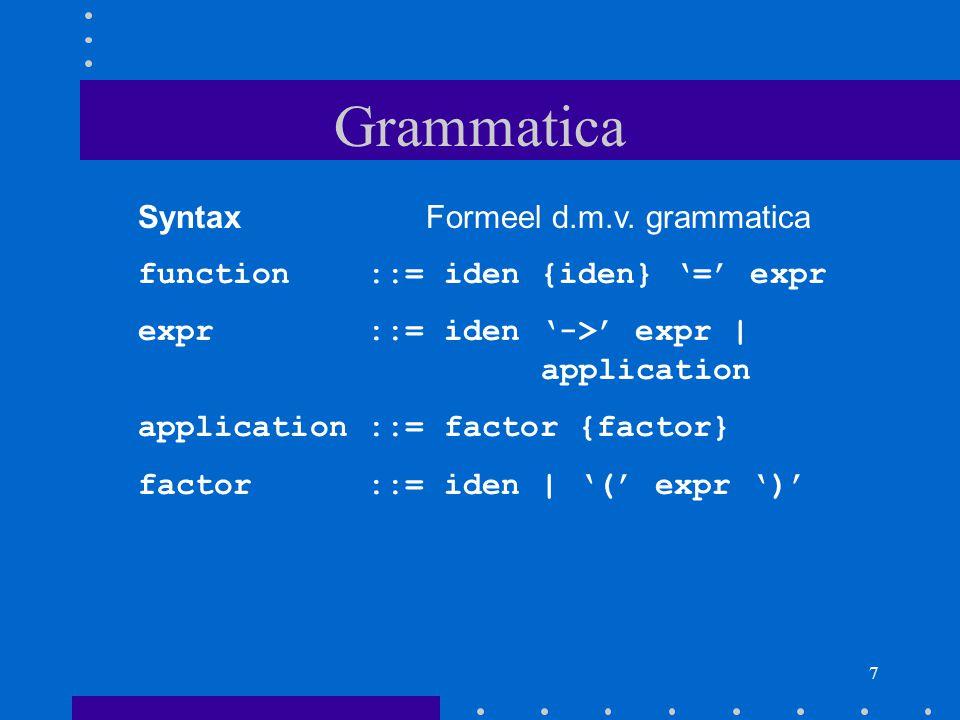 28 Interpreter De functie eval heeft 3 argumenten: De te evalueren expressie Een argumenten stack (lijst) Een lijst met functiebeschrijvingen met als items een tuple van het aantal argumenten en de body van de functie(als boven)