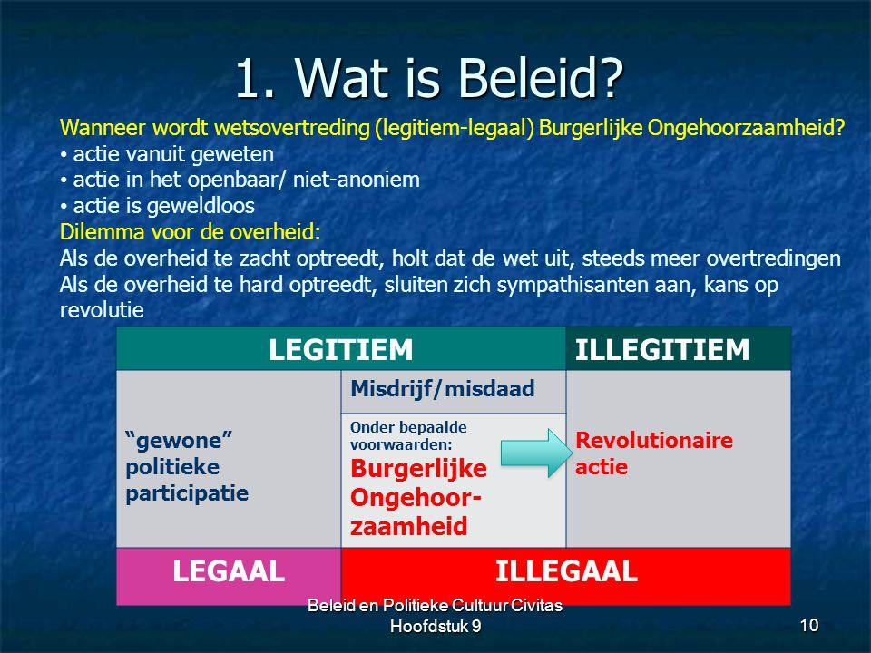 1. Wat is Beleid? 10 Wanneer wordt wetsovertreding (legitiem-legaal) Burgerlijke Ongehoorzaamheid? actie vanuit geweten actie in het openbaar/ niet-an