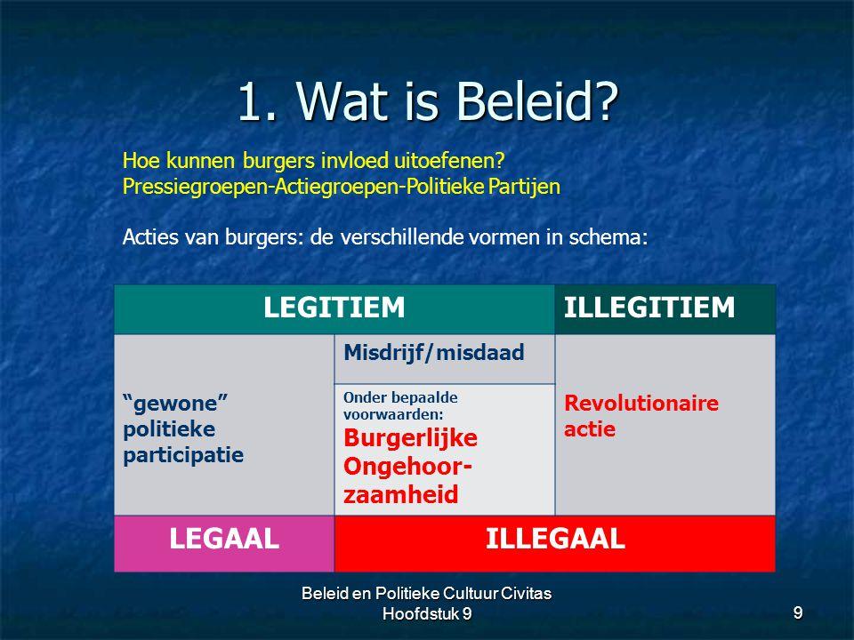 1.Wat is Beleid. 10 Wanneer wordt wetsovertreding (legitiem-legaal) Burgerlijke Ongehoorzaamheid.