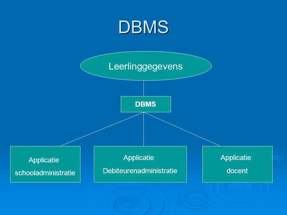 DBMS Leerlinggegevens DBMS Applicatie schooladministratie Applicatie Debiteurenadministratie Applicatie docent