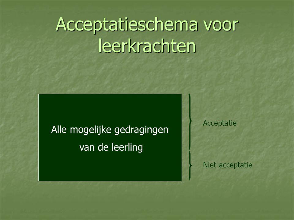Leerkrachten zijn menselijk Acceptatie is persoonlijk Acceptatie is persoonlijk Acceptatie is situatieafhankelijk (en stemmingsafhankelijk) Acceptatie is situatieafhankelijk (en stemmingsafhankelijk) Acceptatie kan per leerling verschillen Acceptatie kan per leerling verschillen  Leerkrachten kunnen (en mogen) inconsequent zijn