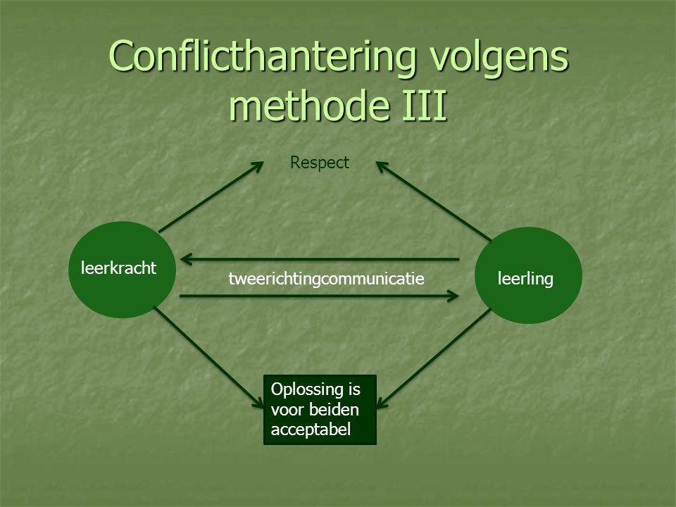 Conflicthantering volgens methode III leerkracht leerling Respect Oplossing is voor beiden acceptabel tweerichtingcommunicatie