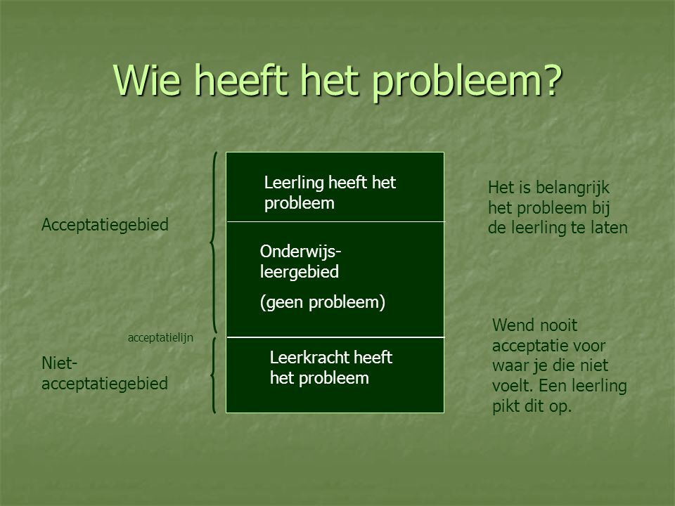Wie heeft het probleem? Leerling heeft het probleem Onderwijs- leergebied (geen probleem) Leerkracht heeft het probleem Het is belangrijk het probleem