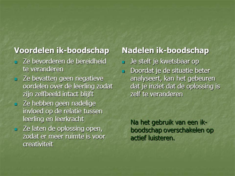 Communicatie in schema: actief luisteren Coderings proces Decoderings proces Leerling Leerkracht Code Actief luisteren: controleren of de boodschap juist is vertaald