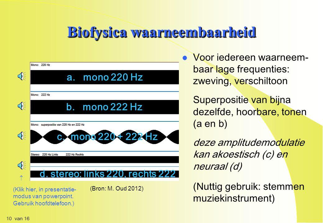 Biofysica waarneembaarheid l Hoorbare cochlea-activiteit (500 Hz) interageert met onhoorbare cochlea-activiteit (5 Hz)  lage toon hoorbaar door amplitudemodulatie respons cochlea proefdier hoorbare 5 Hz 5 Hz 500 Hz (Ref.: Salt & Lichtenhan 2011) 9 van 16
