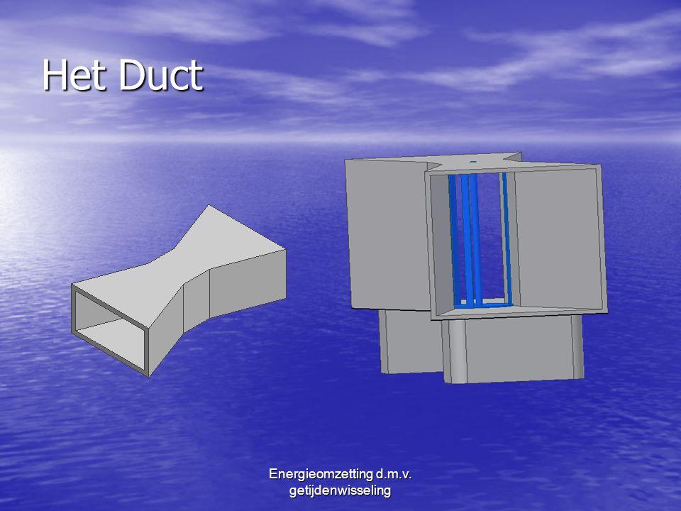 Energieomzetting d.m.v. getijdenwisseling Het Duct