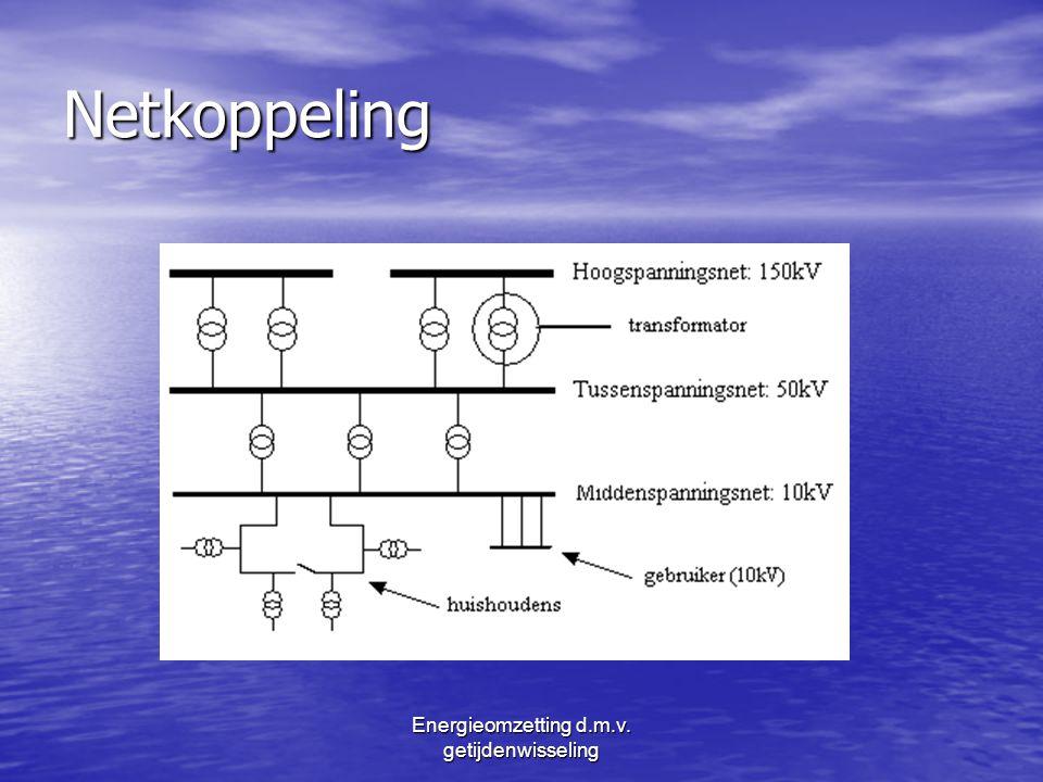 Energieomzetting d.m.v. getijdenwisseling Netkoppeling