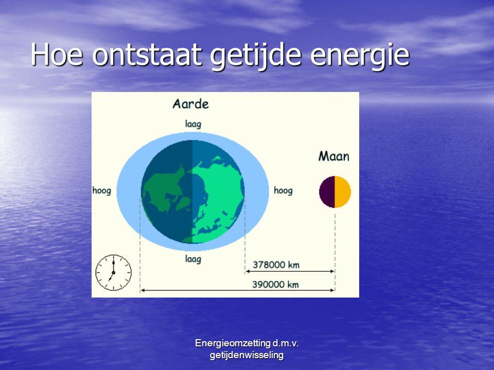 Energieomzetting d.m.v. getijdenwisseling Hoe ontstaat getijde energie
