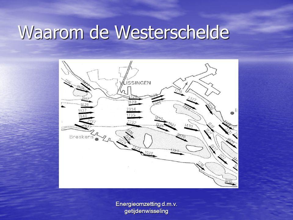 Energieomzetting d.m.v. getijdenwisseling Waarom de Westerschelde