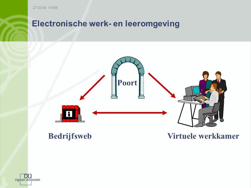 27-02-04 VMAB Electronische werk- en leeromgeving Poort Virtuele werkkamerBedrijfsweb