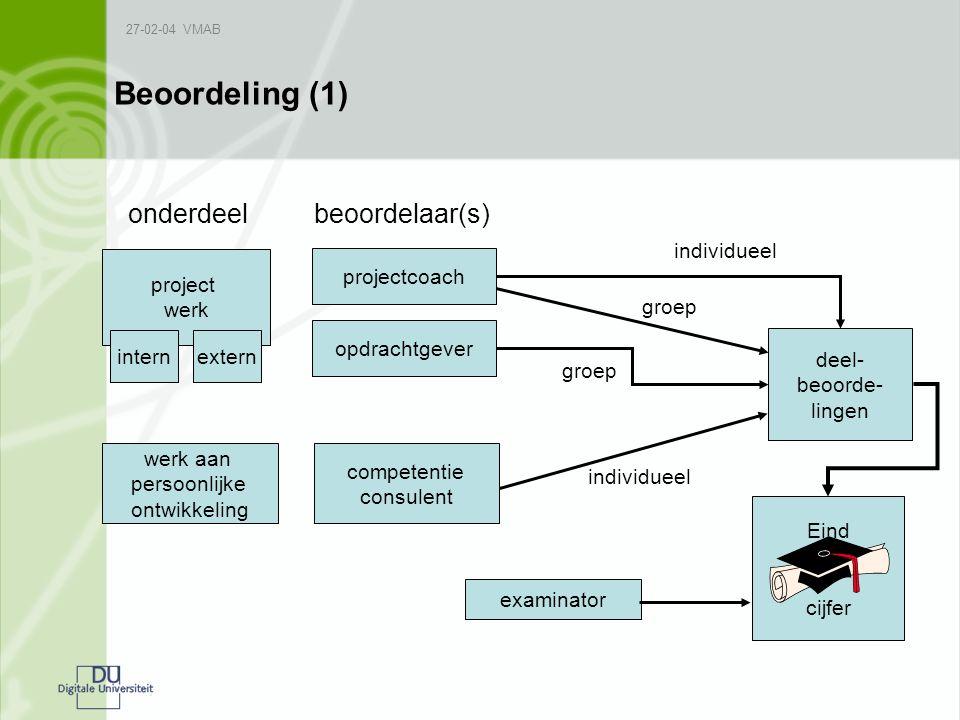 Beoordeling (1) individueel competentie consulent werk aan persoonlijke ontwikkeling onderdeel project werk beoordelaar(s) deel- beoorde- lingen groep individueel projectcoach opdrachtgever Eind cijfer examinator internextern