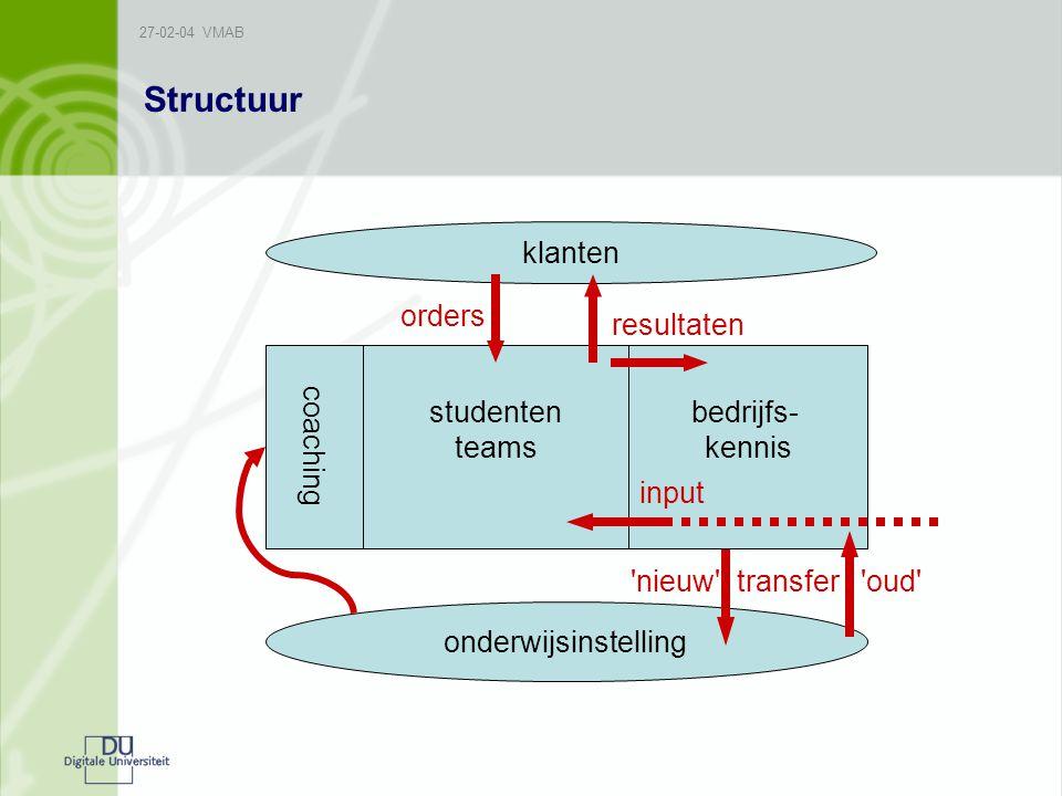 27-02-04 VMAB Structuur studenten teams onderwijsinstelling coaching nieuw bedrijfs- kennis transfer oud orders klanten resultaten input