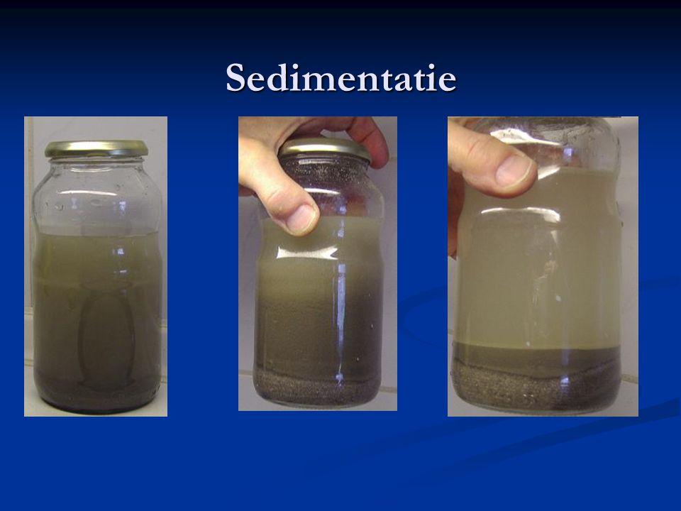 Sedimentatie