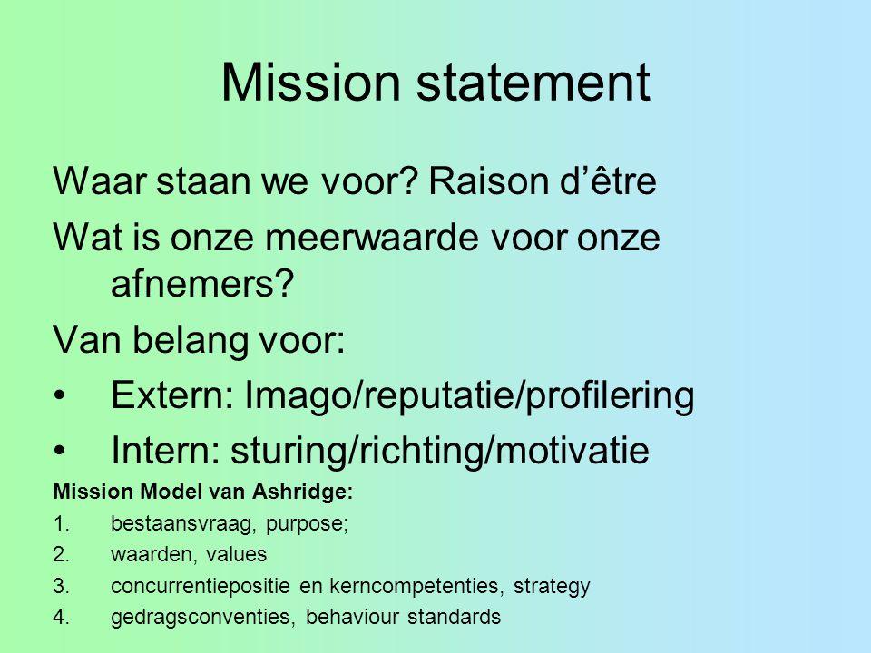 Mission statement Waar staan we voor? Raison d'être Wat is onze meerwaarde voor onze afnemers? Van belang voor: Extern: Imago/reputatie/profilering In