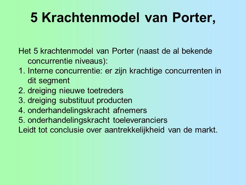 5 Krachtenmodel van Porter, Het 5 krachtenmodel van Porter (naast de al bekende concurrentie niveaus): 1.Interne concurrentie: er zijn krachtige concu
