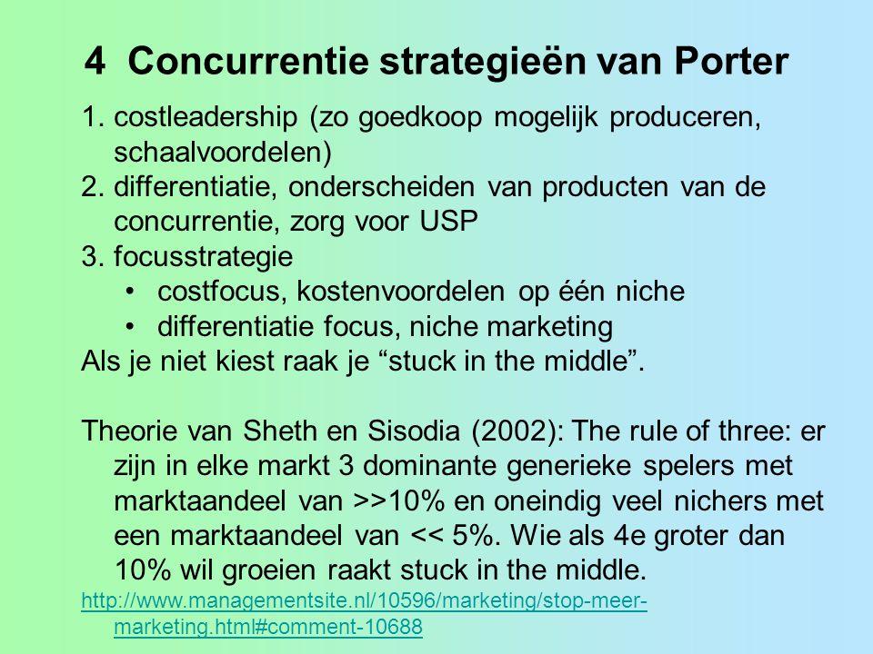 4 Concurrentie strategieën van Porter 1.costleadership (zo goedkoop mogelijk produceren, schaalvoordelen) 2.differentiatie, onderscheiden van producte