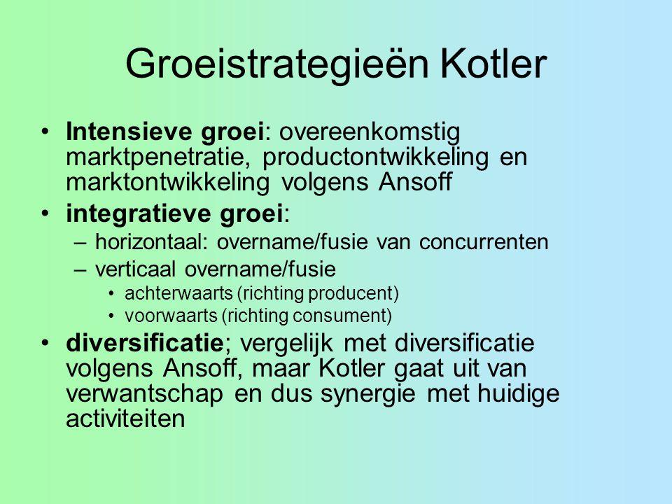 Groeistrategieën Kotler Intensieve groei: overeenkomstig marktpenetratie, productontwikkeling en marktontwikkeling volgens Ansoff integratieve groei: