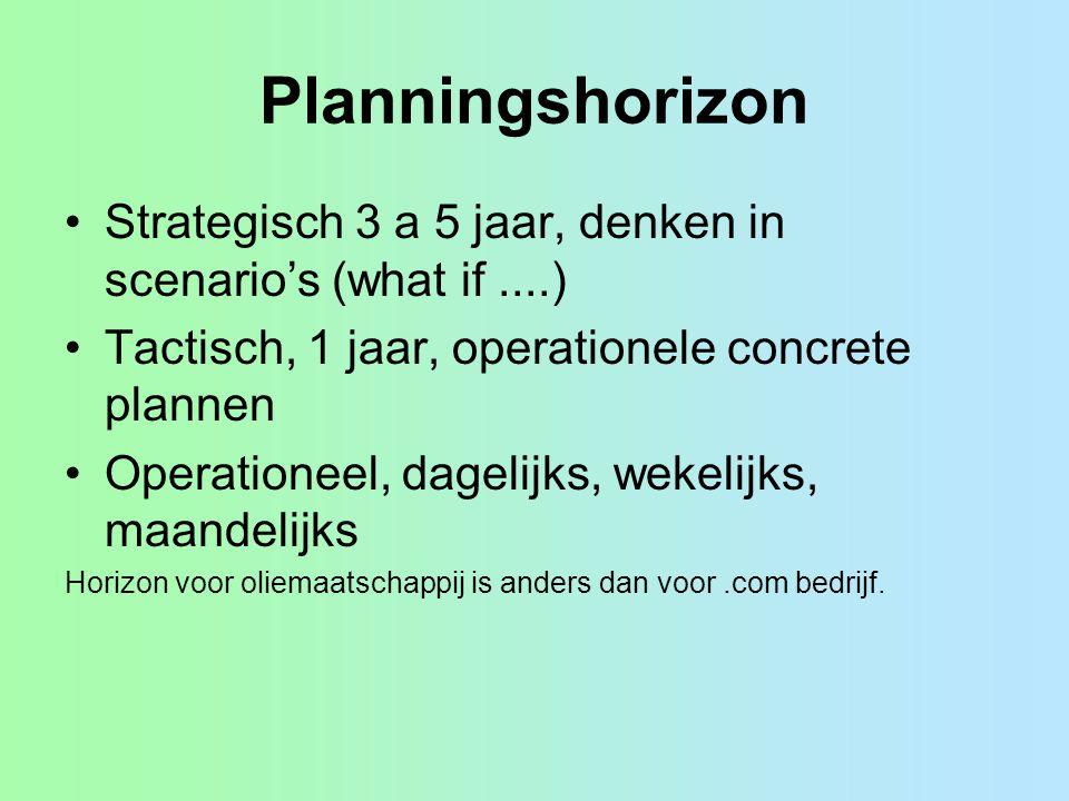 Planningshorizon (historie) Strategic Issue Management (Ansoff): vanaf 1900: budgetteren, het verleden herhaalt zich vanaf 1950: lange termijn planning, trends zetten door vanaf 1965: strategische planning, ontwikkelingen voorspellen vanaf 1975: strategisch management, dynamisch inspelen op kansen en bedreigingen van omgeving Mintzberg: Planning = analyse Strategie = synthese, dus strategische planning is onzinnig
