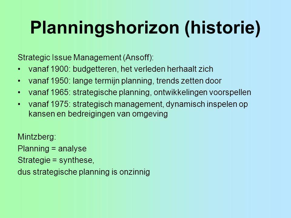 Planningshorizon (historie) Strategic Issue Management (Ansoff): vanaf 1900: budgetteren, het verleden herhaalt zich vanaf 1950: lange termijn plannin
