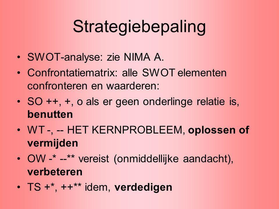 Strategiebepaling SWOT-analyse: zie NIMA A. Confrontatiematrix: alle SWOT elementen confronteren en waarderen: SO ++, +, o als er geen onderlinge rela
