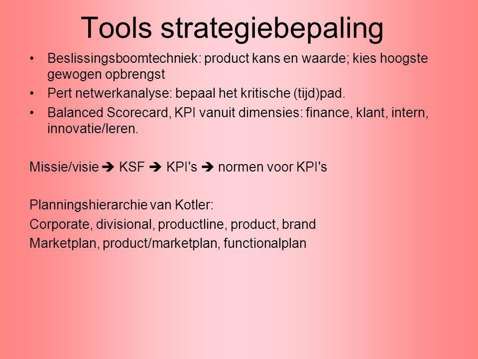 Tools strategiebepaling Beslissingsboomtechniek: product kans en waarde; kies hoogste gewogen opbrengst Pert netwerkanalyse: bepaal het kritische (tij