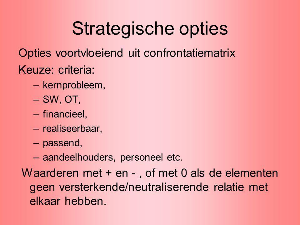 Strategische opties Opties voortvloeiend uit confrontatiematrix Keuze: criteria: –kernprobleem, –SW, OT, –financieel, –realiseerbaar, –passend, –aande