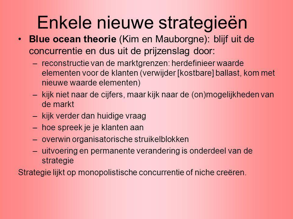 Enkele nieuwe strategieën Blue ocean theorie (Kim en Mauborgne): blijf uit de concurrentie en dus uit de prijzenslag door: –reconstructie van de markt