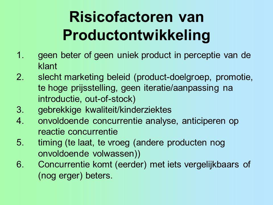 Risicofactoren van Productontwikkeling 1.geen beter of geen uniek product in perceptie van de klant 2.slecht marketing beleid (product-doelgroep, prom