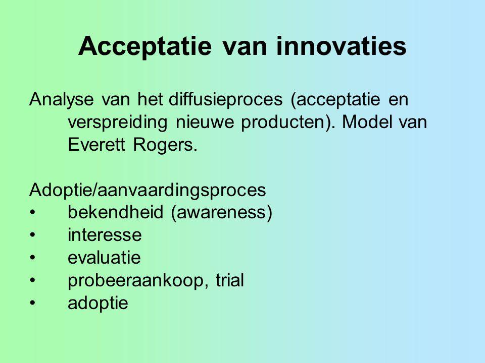 Acceptatie van innovaties Analyse van het diffusieproces (acceptatie en verspreiding nieuwe producten). Model van Everett Rogers. Adoptie/aanvaardings