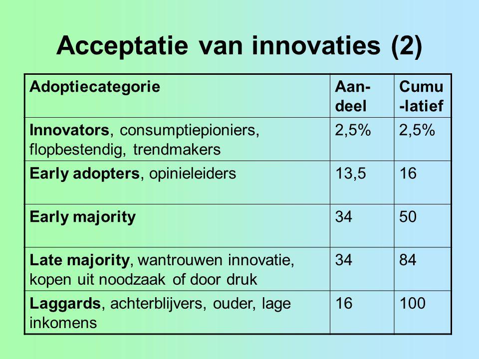 Acceptatie van innovaties (2) AdoptiecategorieAan- deel Cumu -latief Innovators, consumptiepioniers, flopbestendig, trendmakers 2,5% Early adopters, o