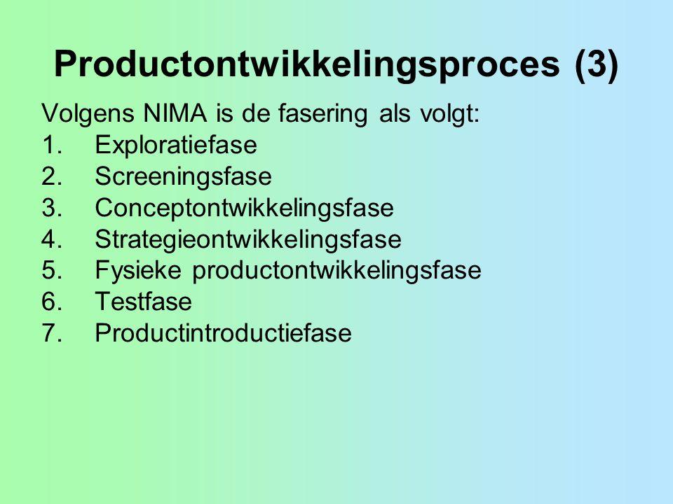 Productontwikkelingsproces (3) Volgens NIMA is de fasering als volgt: 1.Exploratiefase 2.Screeningsfase 3.Conceptontwikkelingsfase 4.Strategieontwikke