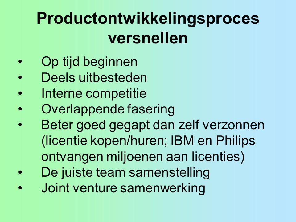 Productontwikkelingsproces versnellen Op tijd beginnen Deels uitbesteden Interne competitie Overlappende fasering Beter goed gegapt dan zelf verzonnen