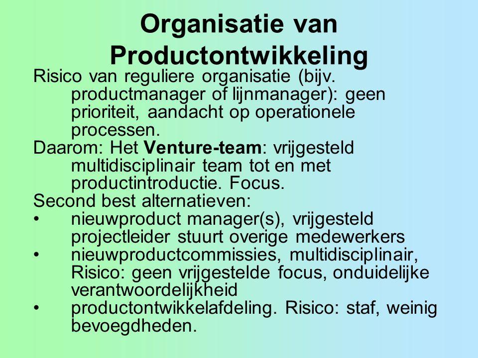 Organisatie van Productontwikkeling Risico van reguliere organisatie (bijv. productmanager of lijnmanager): geen prioriteit, aandacht op operationele