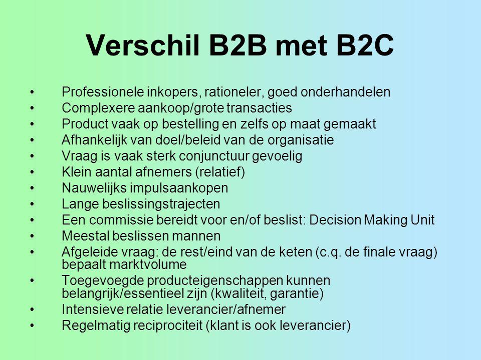 Verschil B2B met B2C Professionele inkopers, rationeler, goed onderhandelen Complexere aankoop/grote transacties Product vaak op bestelling en zelfs op maat gemaakt Afhankelijk van doel/beleid van de organisatie Vraag is vaak sterk conjunctuur gevoelig Klein aantal afnemers (relatief) Nauwelijks impulsaankopen Lange beslissingstrajecten Een commissie bereidt voor en/of beslist: Decision Making Unit Meestal beslissen mannen Afgeleide vraag: de rest/eind van de keten (c.q.