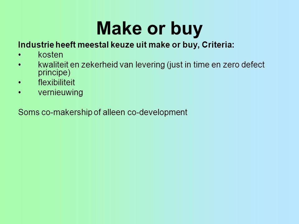 Make or buy Industrie heeft meestal keuze uit make or buy, Criteria: kosten kwaliteit en zekerheid van levering (just in time en zero defect principe) flexibiliteit vernieuwing Soms co-makership of alleen co-development