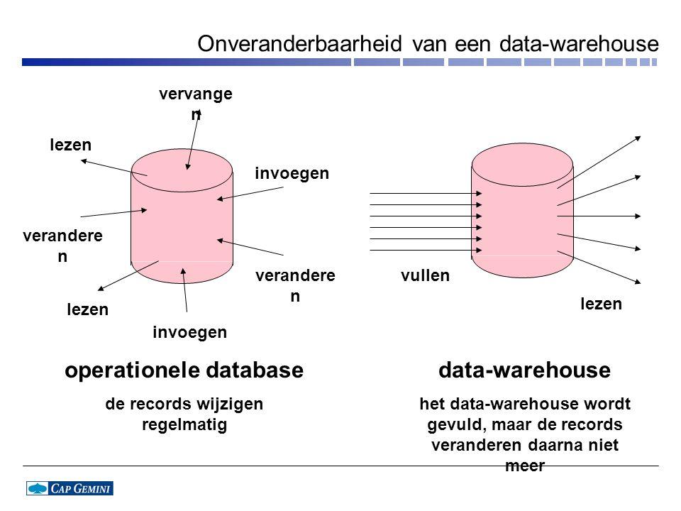 Onveranderbaarheid van een data-warehouse operationele database de records wijzigen regelmatig data-warehouse het data-warehouse wordt gevuld, maar de records veranderen daarna niet meer vervange n invoegen verandere n lezen invoegen verandere n vullen lezen