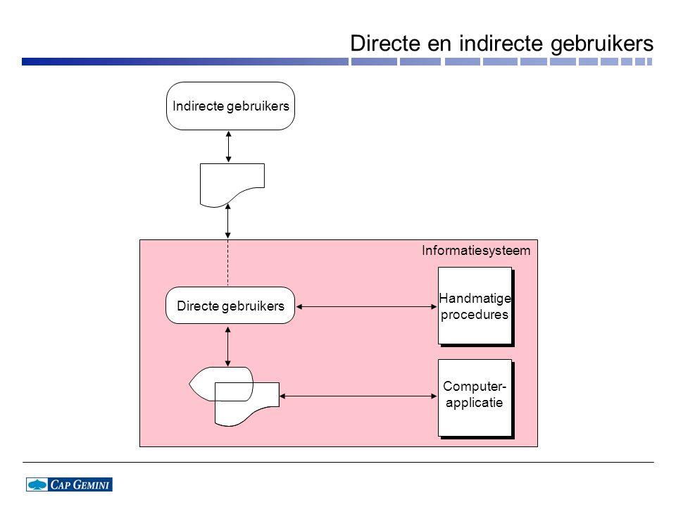 Indirecte gebruikers Directe gebruikers Informatiesysteem Handmatige procedures Computer- applicatie Directe en indirecte gebruikers
