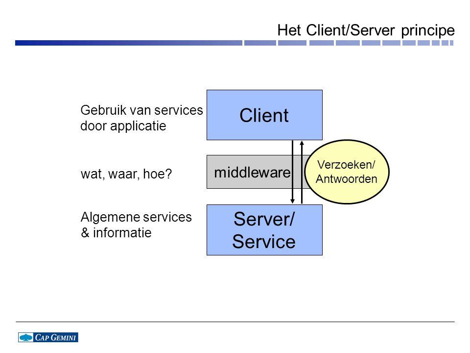 middleware Algemene services & informatie Verzoeken/ Antwoorden Gebruik van services door applicatie Client Server/ Service Het Client/Server principe wat, waar, hoe?
