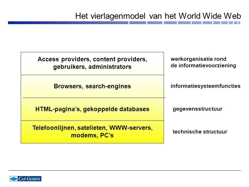 Het vierlagenmodel van het World Wide Web werkorganisatie rond de informatievoorziening informatiesysteemfuncties gegevensstructuur technische structuur Access providers, content providers, gebruikers, administrators Browsers, search-engines HTML-pagina's, gekoppelde databases Telefoonlijnen, satelieten, WWW-servers, modems, PC's